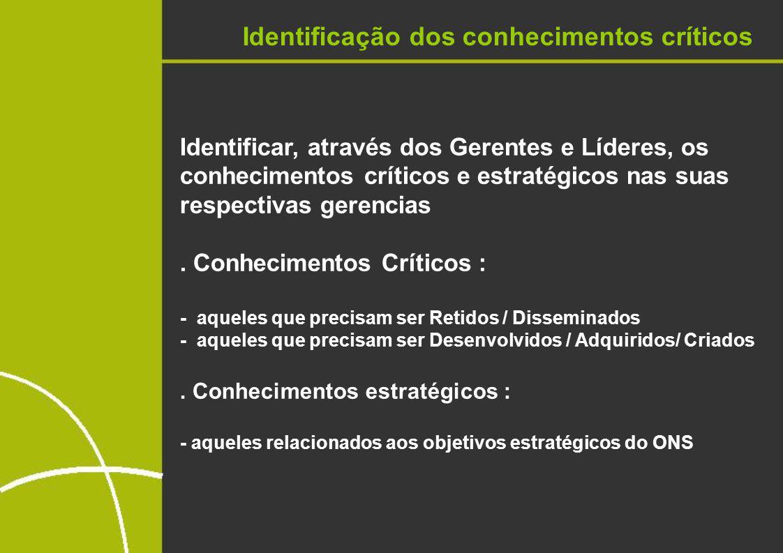 Identificar, através dos Gerentes e Líderes, os conhecimentos críticos e estratégicos nas suas respectivas gerencias.