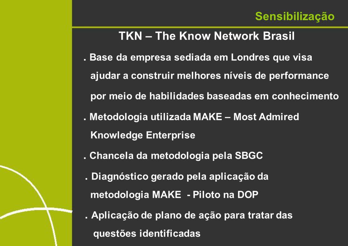 TKN – The Know Network Brasil.
