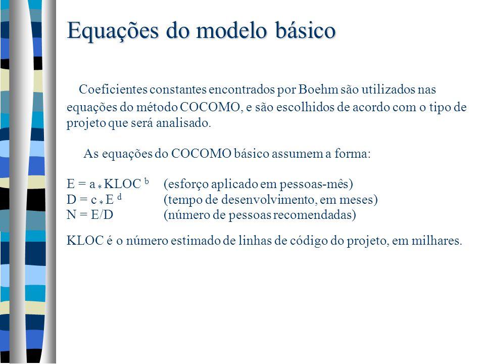 Equações do modelo básico Equações do modelo básico Coeficientes constantes encontrados por Boehm são utilizados nas equações do método COCOMO, e são escolhidos de acordo com o tipo de projeto que será analisado.