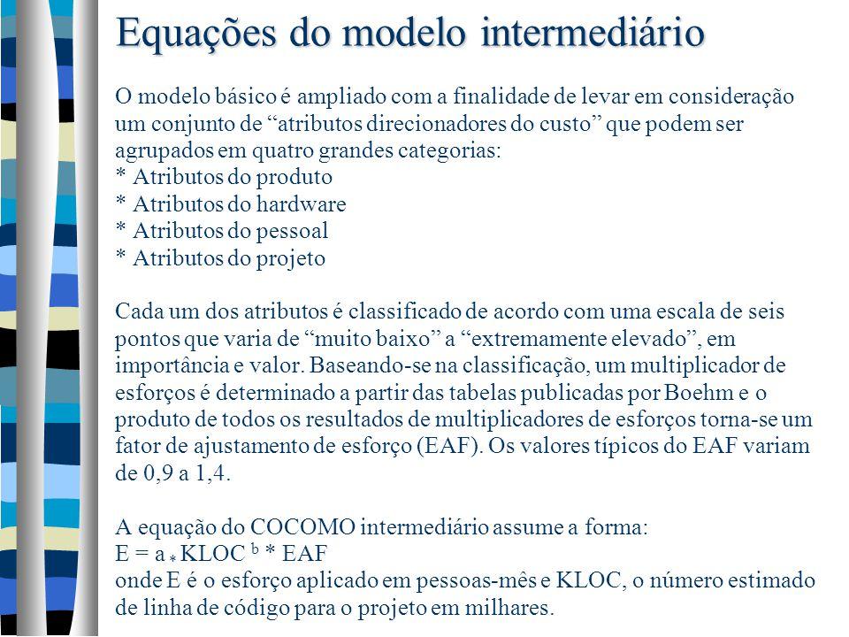 Equações do modelo intermediário Equações do modelo intermediário O modelo básico é ampliado com a finalidade de levar em consideração um conjunto de