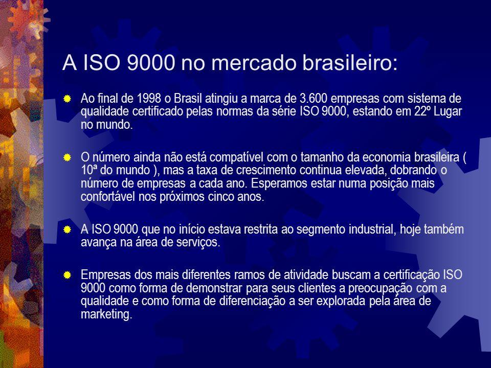 A ISO 9000 no mercado brasileiro: Ao final de 1998 o Brasil atingiu a marca de 3.600 empresas com sistema de qualidade certificado pelas normas da sér