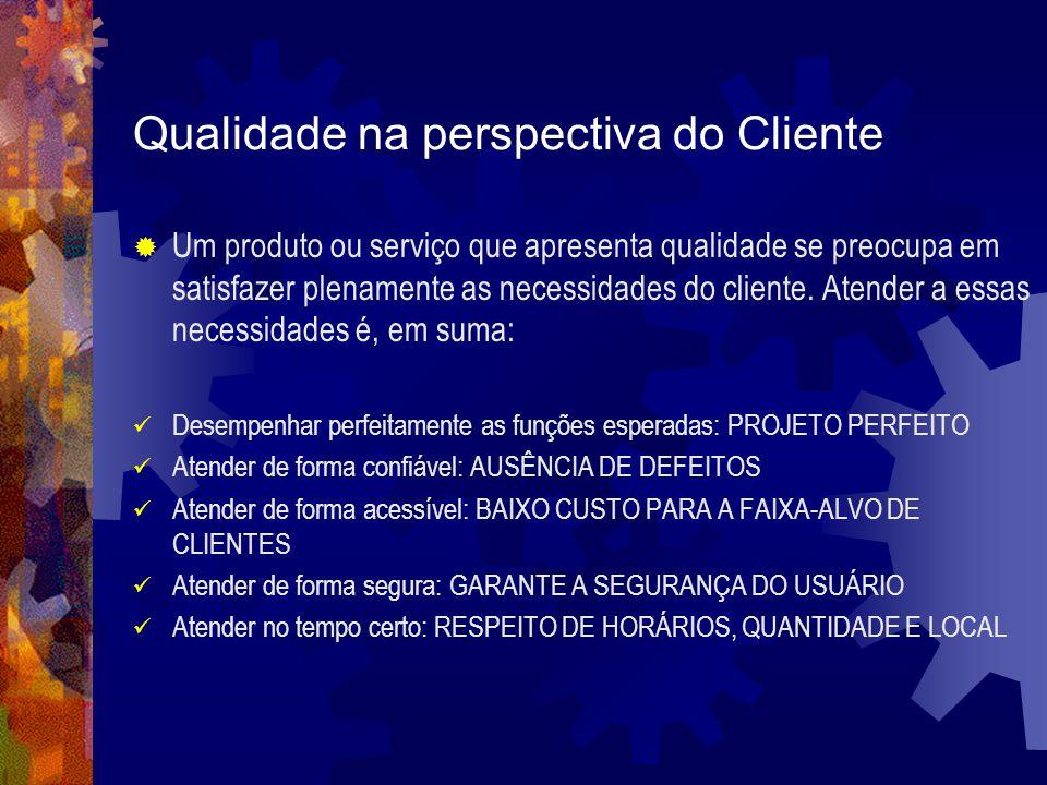 Qualidade na perspectiva do Cliente Um produto ou serviço que apresenta qualidade se preocupa em satisfazer plenamente as necessidades do cliente. Ate