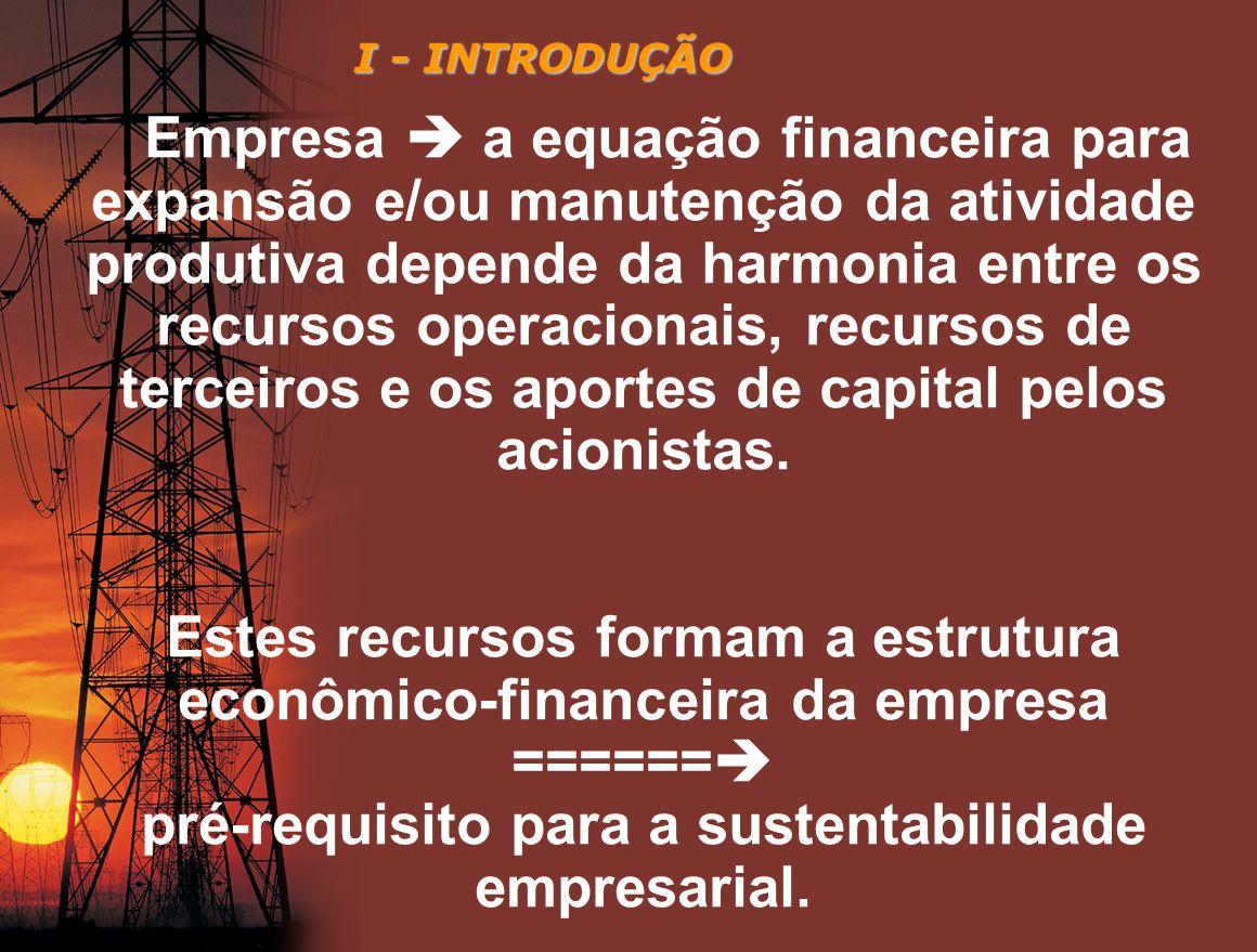 Empresa a equação financeira para expansão e/ou manutenção da atividade produtiva depende da harmonia entre os recursos operacionais, recursos de terc