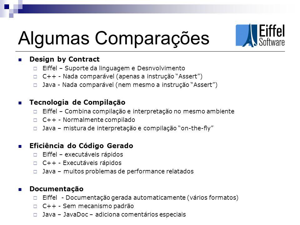 Algumas Comparações Design by Contract Eiffel – Suporte da linguagem e Desnvolvimento C++ - Nada comparável (apenas a instrução Assert) Java - Nada co
