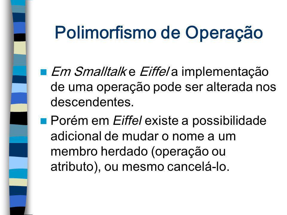 Polimorfismo de Operação Em Smalltalk e Eiffel a implementação de uma operação pode ser alterada nos descendentes. Porém em Eiffel existe a possibilid
