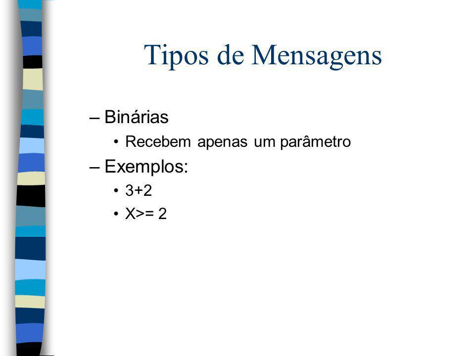 Tipos de Mensagens –Binárias Recebem apenas um parâmetro –Exemplos: 3+2 X>= 2