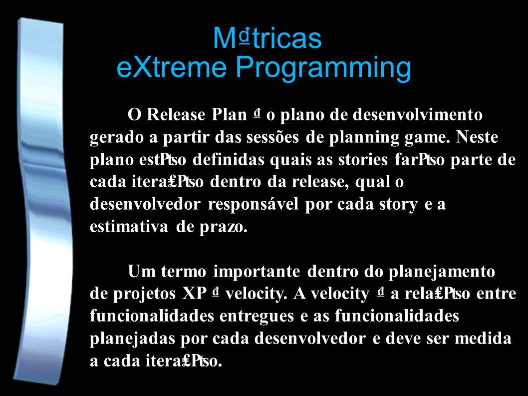 eXtreme Programming Mtricas O Release Plan o plano de desenvolvimento gerado a partir das sessões de planning game.