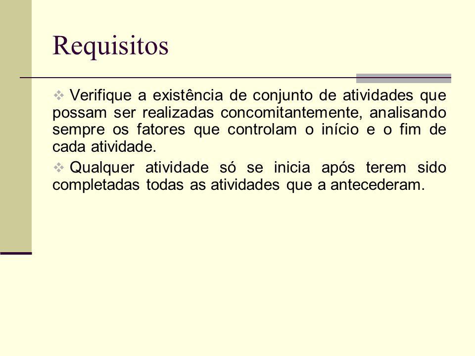 Exemplo – Roubo Planejado Uso de recursos no roubo: Neste caso, o projeto será executado por você e seus cúmplices selecionados por suas abilidades especiais.