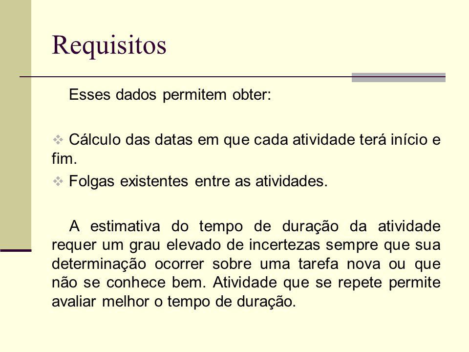 Requisitos Esses dados permitem obter: Cálculo das datas em que cada atividade terá início e fim. Folgas existentes entre as atividades. A estimativa