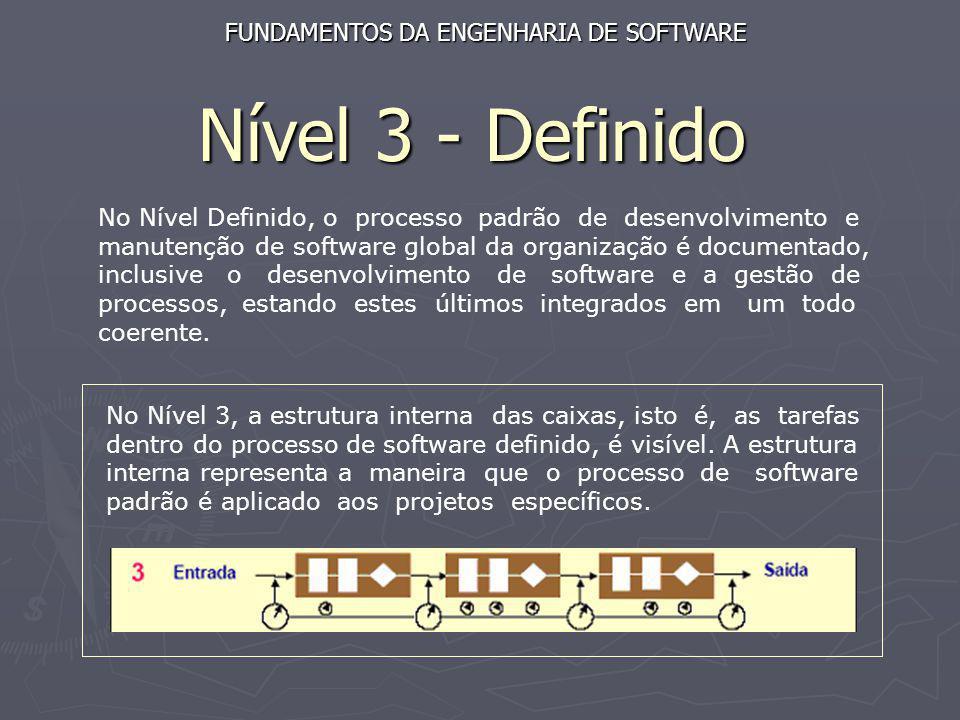 Nível 3 - Definido FUNDAMENTOS DA ENGENHARIA DE SOFTWARE No Nível Definido, o processo padrão de desenvolvimento e manutenção de software global da or
