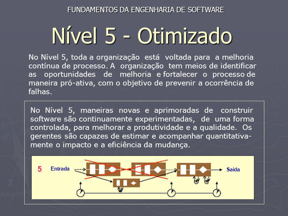 Nível 5 - Otimizado FUNDAMENTOS DA ENGENHARIA DE SOFTWARE No Nível 5, toda a organização está voltada para a melhoria contínua de processo. A organiza