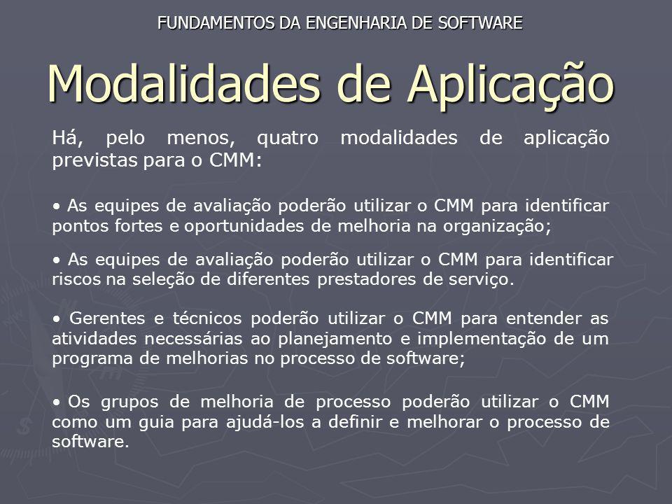 Modalidades de Aplicação FUNDAMENTOS DA ENGENHARIA DE SOFTWARE Há, pelo menos, quatro modalidades de aplicação previstas para o CMM: As equipes de ava
