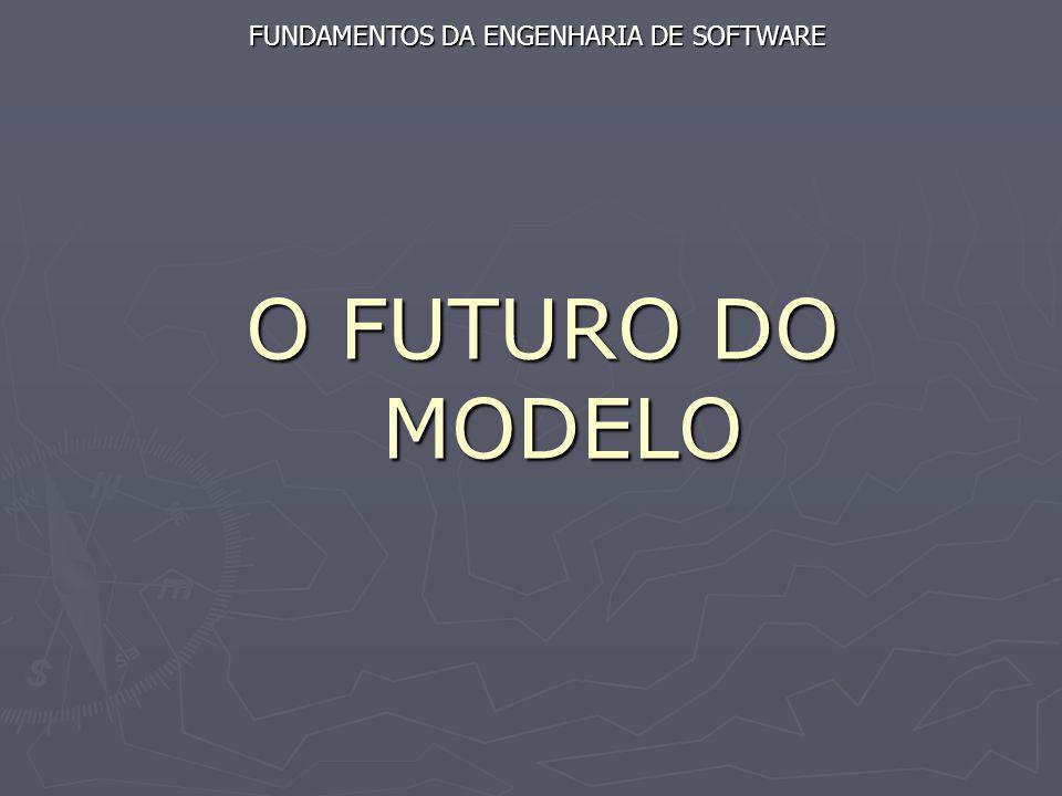 O FUTURO DO MODELO O FUTURO DO MODELO