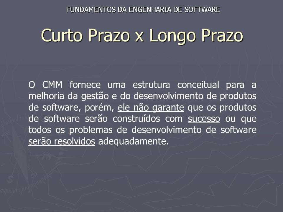 Curto Prazo x Longo Prazo O CMM fornece uma estrutura conceitual para a melhoria da gestão e do desenvolvimento de produtos de software, porém, ele nã