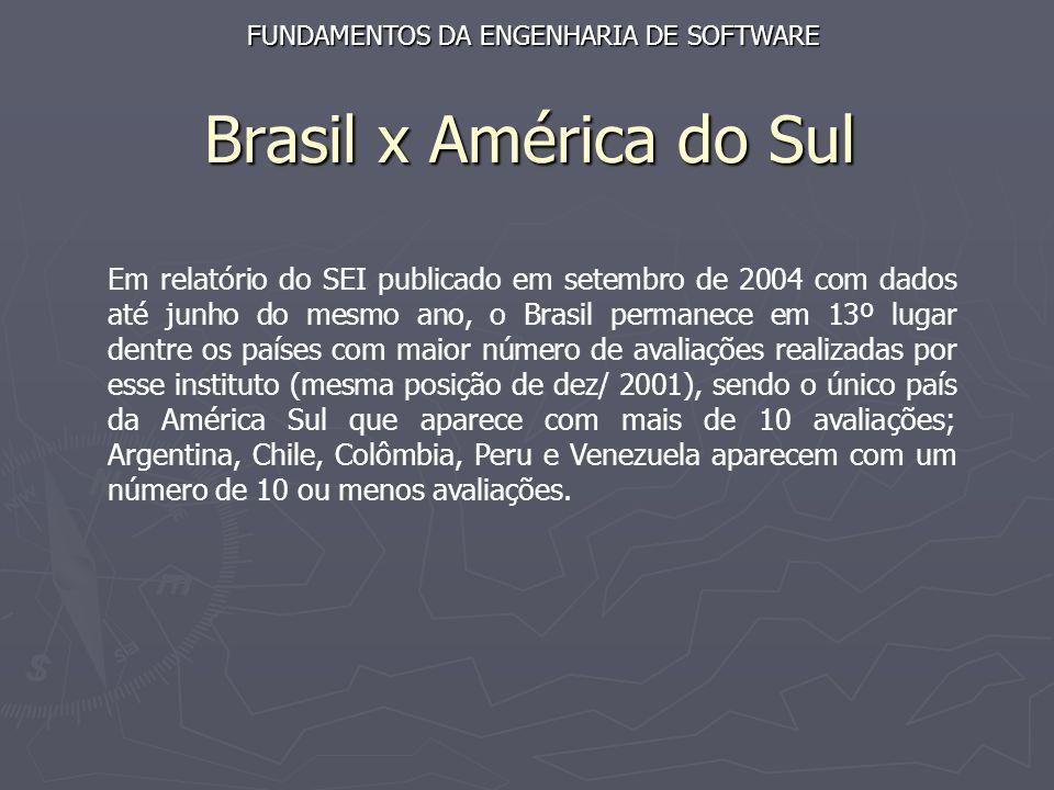 Brasil x América do Sul Em relatório do SEI publicado em setembro de 2004 com dados até junho do mesmo ano, o Brasil permanece em 13º lugar dentre os