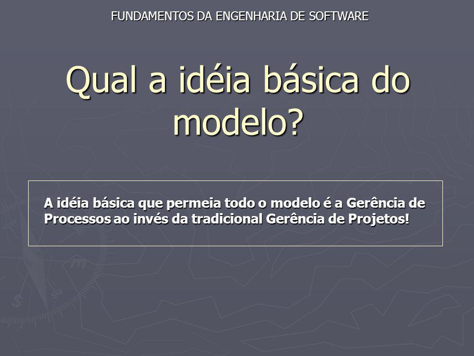 Qual a idéia básica do modelo? FUNDAMENTOS DA ENGENHARIA DE SOFTWARE A idéia básica que permeia todo o modelo é a Gerência de Processos ao invés da tr