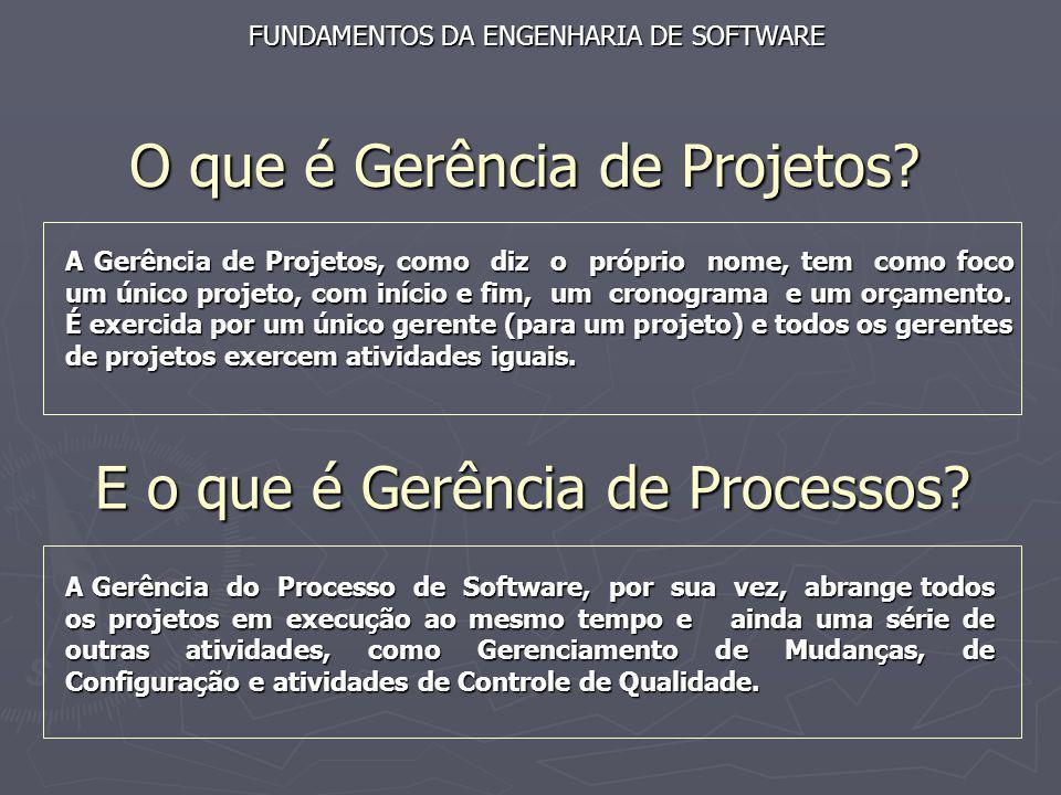 O que é Gerência de Projetos? FUNDAMENTOS DA ENGENHARIA DE SOFTWARE E o que é Gerência de Processos? A Gerência de Projetos, como diz o próprio nome,