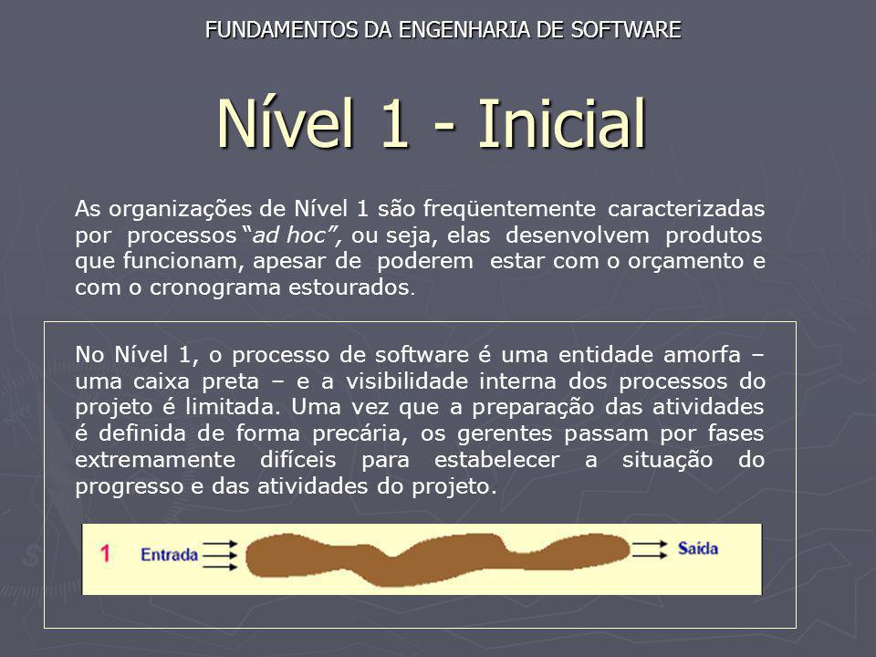Nível 1 - Inicial FUNDAMENTOS DA ENGENHARIA DE SOFTWARE As organizações de Nível 1 são freqüentemente caracterizadas por processos ad hoc, ou seja, el