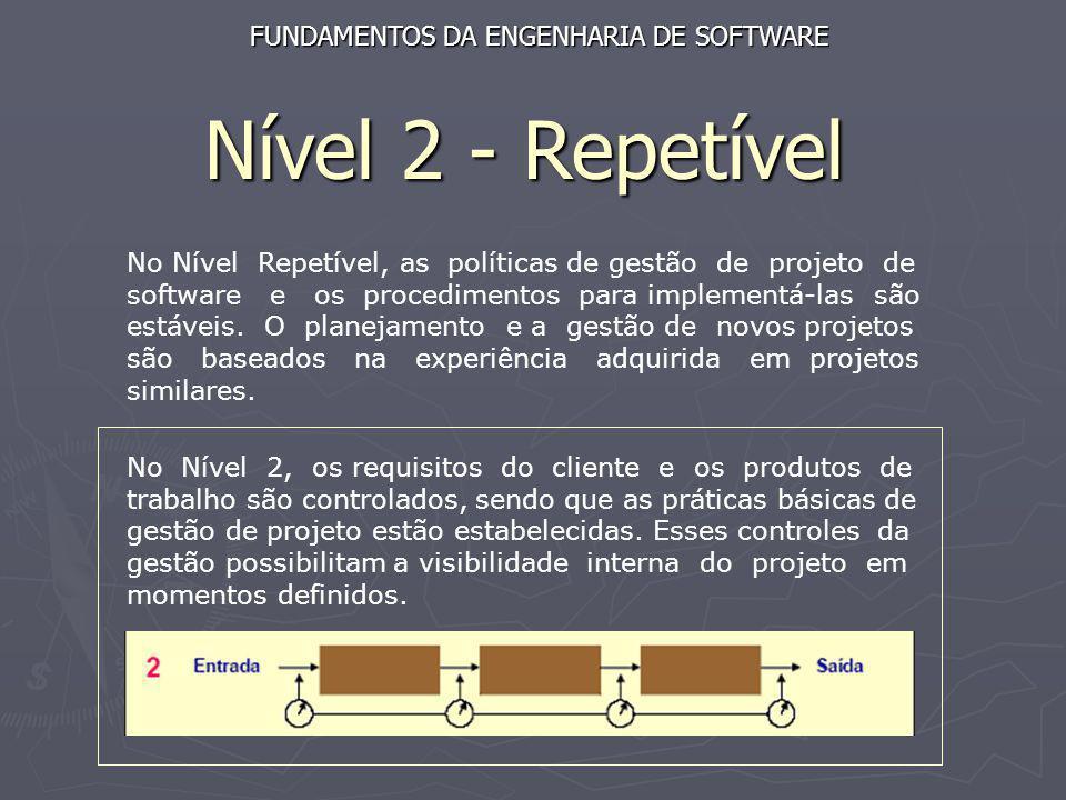 Nível 2 - Repetível FUNDAMENTOS DA ENGENHARIA DE SOFTWARE No Nível Repetível, as políticas de gestão de projeto de software e os procedimentos para im