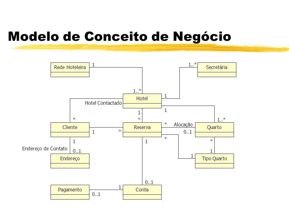 Modelo de Conceito de Negócio Hotel ReservaClienteQuarto Endereço PagamentoConta SecretáriaRede Hoteleira Tipo Quarto Hotel Contactado Alocação Endere