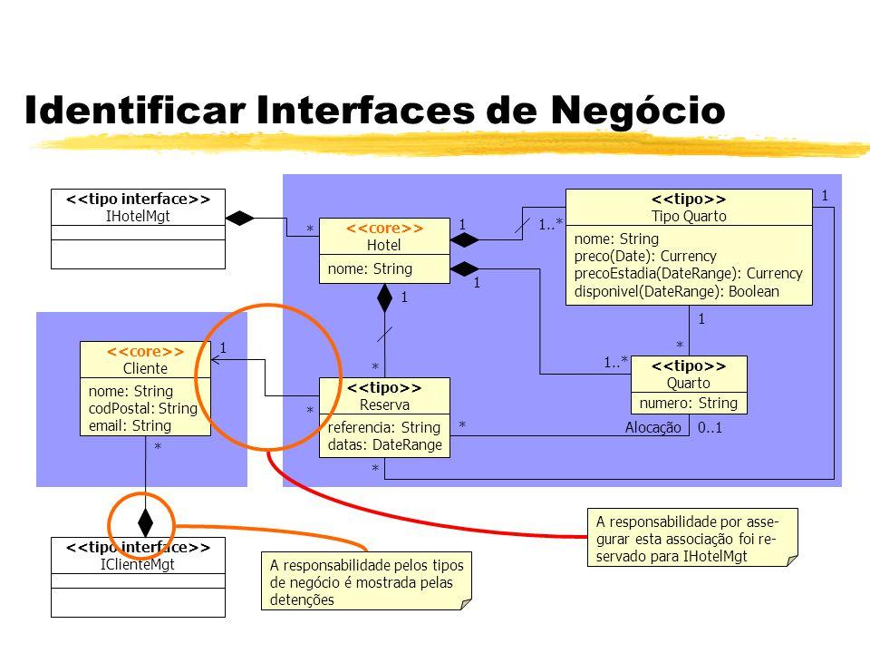 Identificar Interfaces de Negócio > Hotel nome: String > Quarto numero: String > Reserva referencia: String datas: DateRange > Cliente nome: String co