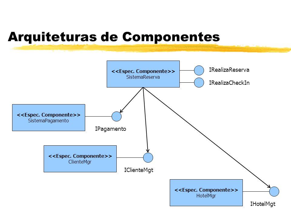 Arquiteturas de Componentes > SistemaReserva > SistemaPagamento > ClienteMgr > HotelMgr IRealizaReserva IRealizaCheckIn IClienteMgt IPagamento IHotelM