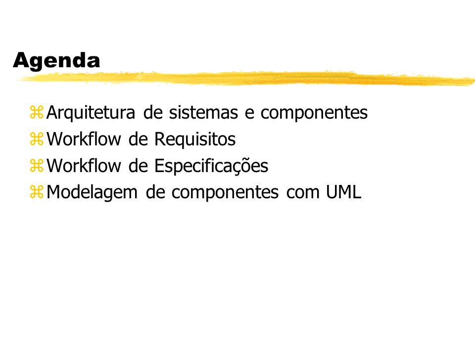 Especificação de Componentes Especificação de Componentes Descobrir Operações de Negócio Especificar Restrições para Componente- Interface Especificar Operações Pré/Pós-Condições Interfaces Modelo de Tipo de Negócio Especificações de Componentes e Arquiteturas Especificações de Componentes e Arquiteturas Interfaces