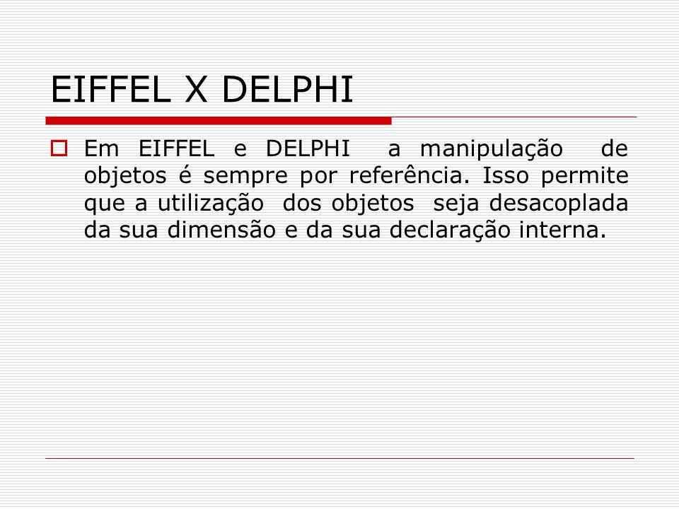 EIFFEL X DELPHI Em EIFFEL e DELPHI a manipulação de objetos é sempre por referência. Isso permite que a utilização dos objetos seja desacoplada da sua