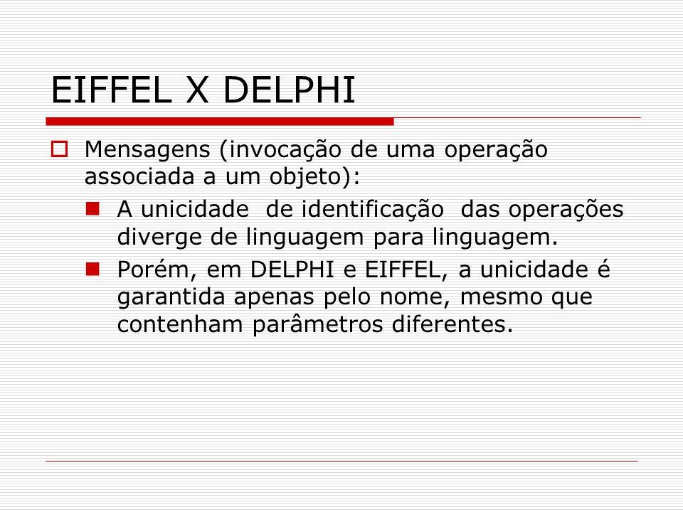 EIFFEL X DELPHI Mensagens (invocação de uma operação associada a um objeto): A unicidade de identificação das operações diverge de linguagem para ling