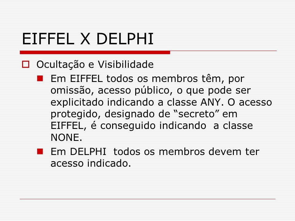 EIFFEL X DELPHI Ocultação e Visibilidade Em EIFFEL todos os membros têm, por omissão, acesso público, o que pode ser explicitado indicando a classe AN