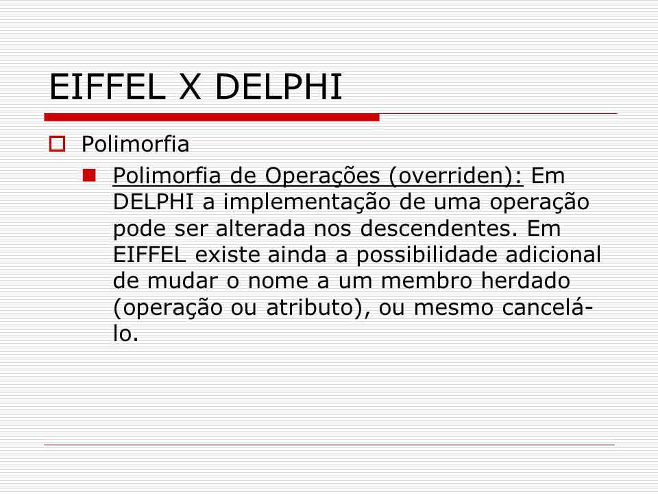 EIFFEL X DELPHI Polimorfia Polimorfia de Operações (overriden): Em DELPHI a implementação de uma operação pode ser alterada nos descendentes. Em EIFFE