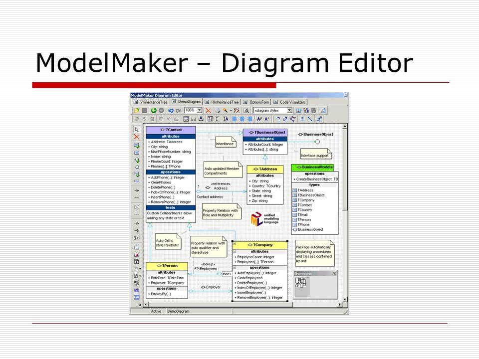 ModelMaker – Diagram Editor