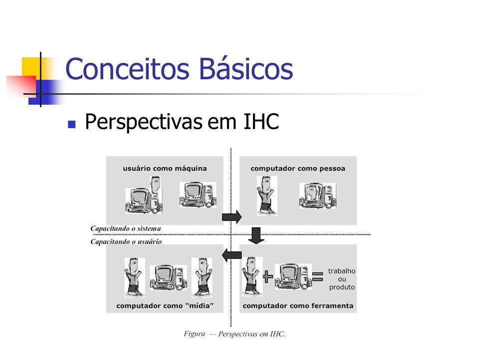 Conceitos Básicos Perspectivas em IHC