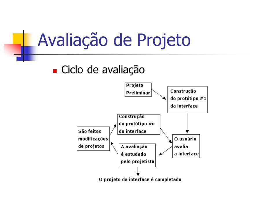 Avaliação de Projeto Ciclo de avaliação