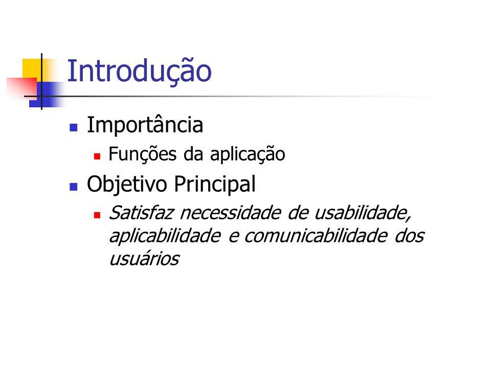 Introdução Importância Funções da aplicação Objetivo Principal Satisfaz necessidade de usabilidade, aplicabilidade e comunicabilidade dos usuários