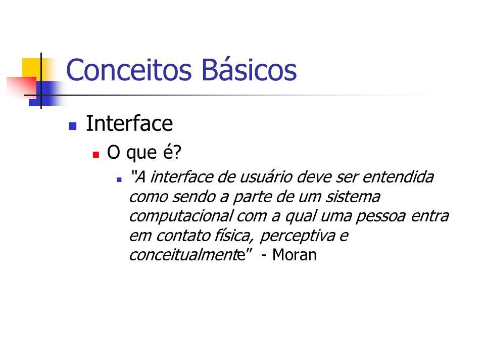 Conceitos Básicos Interface O que é.