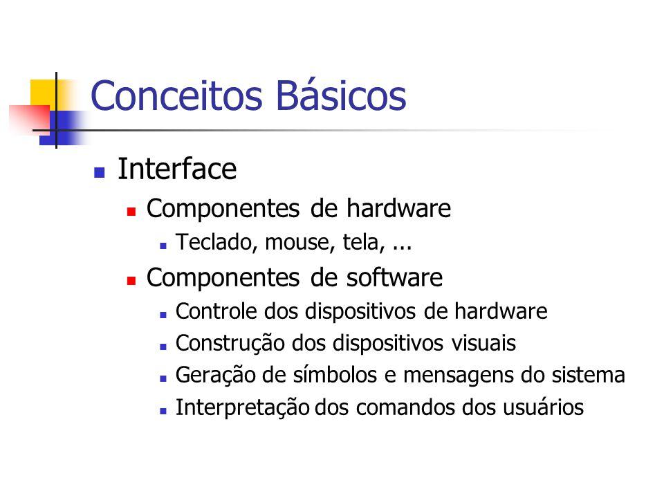 Conceitos Básicos Interface Componentes de hardware Teclado, mouse, tela,...