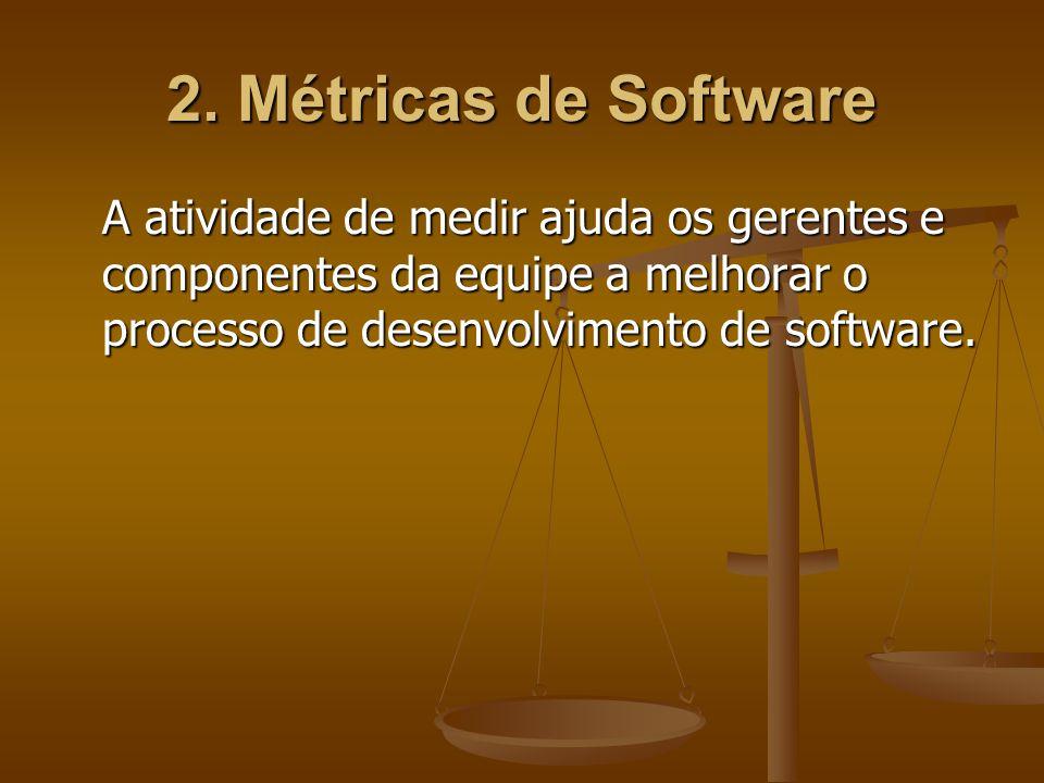 2. Métricas de Software A atividade de medir ajuda os gerentes e componentes da equipe a melhorar o processo de desenvolvimento de software.