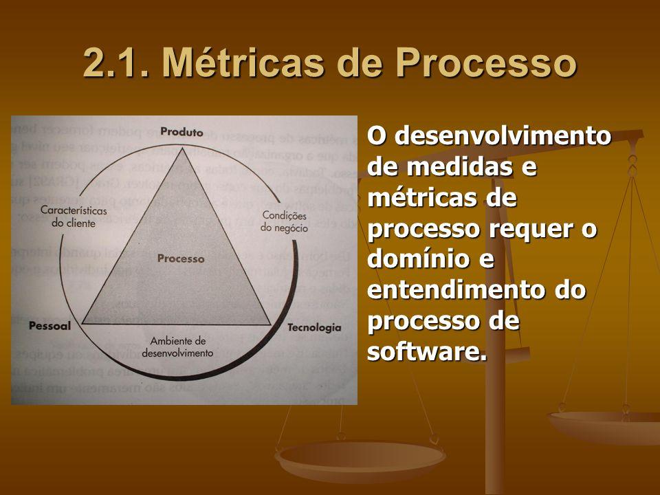 2.1. Métricas de Processo O desenvolvimento de medidas e métricas de processo requer o domínio e entendimento do processo de software.