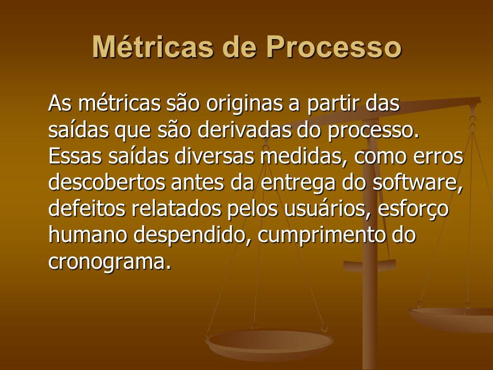 Métricas de Processo As métricas são originas a partir das saídas que são derivadas do processo. Essas saídas diversas medidas, como erros descobertos