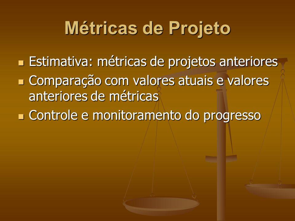 Métricas de Projeto Estimativa: métricas de projetos anteriores Estimativa: métricas de projetos anteriores Comparação com valores atuais e valores an
