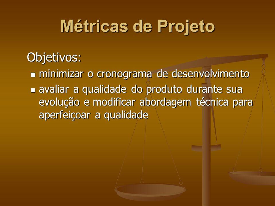 Métricas de Projeto Objetivos: minimizar o cronograma de desenvolvimento minimizar o cronograma de desenvolvimento avaliar a qualidade do produto dura