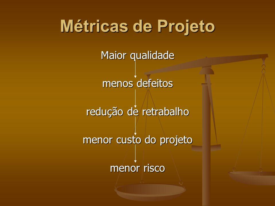 Métricas de Projeto Maior qualidade menos defeitos redução de retrabalho menor custo do projeto menor risco