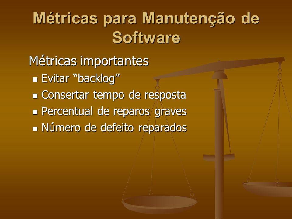 Métricas para Manutenção de Software Métricas importantes Evitar backlog Evitar backlog Consertar tempo de resposta Consertar tempo de resposta Percen