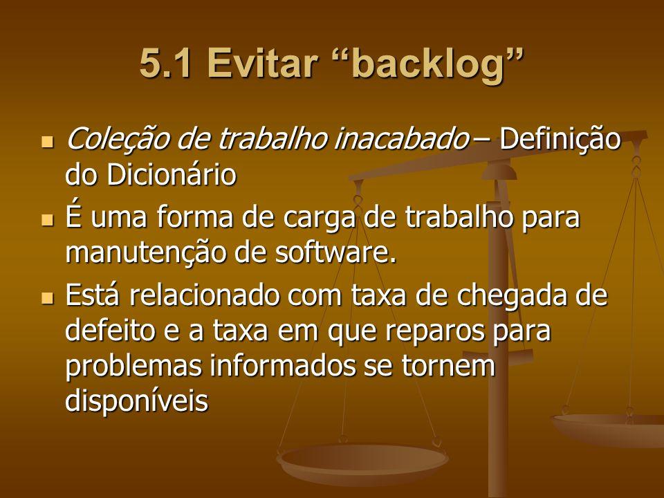 5.1 Evitar backlog Coleção de trabalho inacabado – Definição do Dicionário Coleção de trabalho inacabado – Definição do Dicionário É uma forma de carg