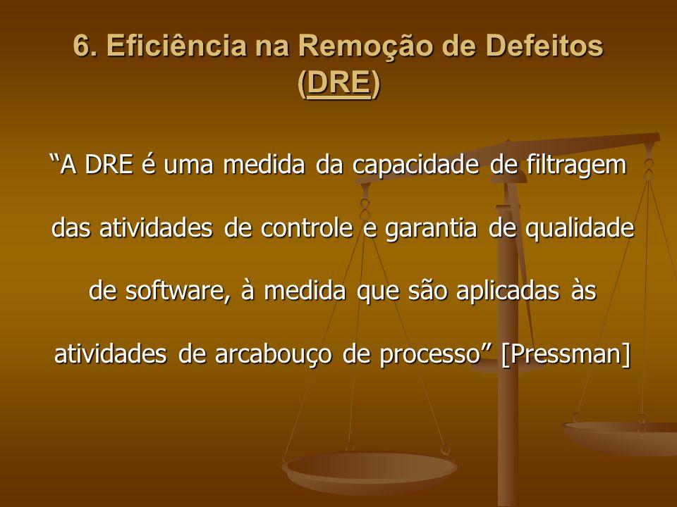 6. Eficiência na Remoção de Defeitos (DRE) A DRE é uma medida da capacidade de filtragem das atividades de controle e garantia de qualidade das ativid