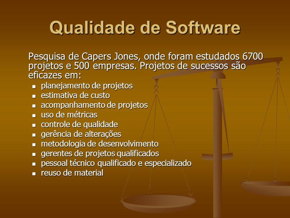 Qualidade de Software Pesquisa de Capers Jones, onde foram estudados 6700 projetos e 500 empresas. Projetos de sucessos são eficazes em: planejamento