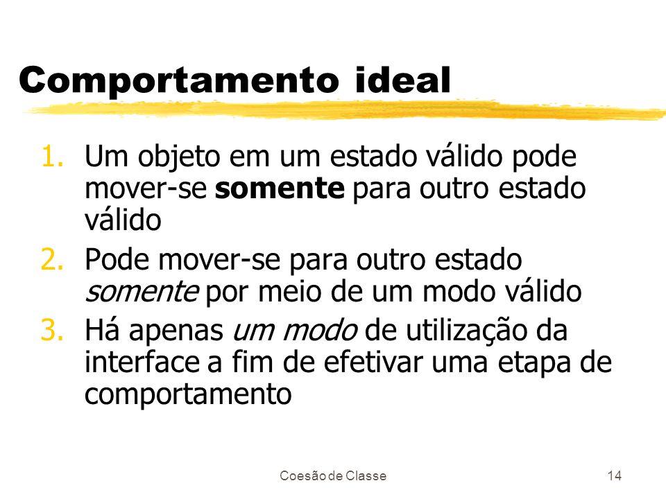 Coesão de Classe14 Comportamento ideal 1.Um objeto em um estado válido pode mover-se somente para outro estado válido 2.Pode mover-se para outro estad