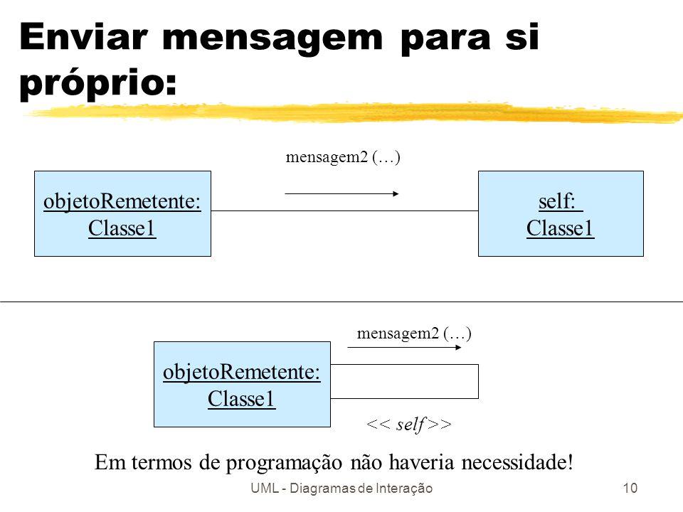 UML - Diagramas de Interação10 Enviar mensagem para si próprio: objetoRemetente: Classe1 self: Classe1 mensagem2 (…) objetoRemetente: Classe1 mensagem