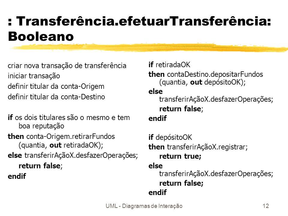 UML - Diagramas de Interação12 : Transferência.efetuarTransferência: Booleano criar nova transação de transferência iniciar transação definir titular